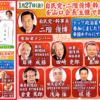 共産党が資料捏造→朝日が報道!ジャパンライフの桜を見る会資料には元朝日新聞政治部