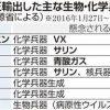 韓国不正輸出 生物・化学兵器関連68件 VX・サリン原料など(産経新聞) - Yahoo